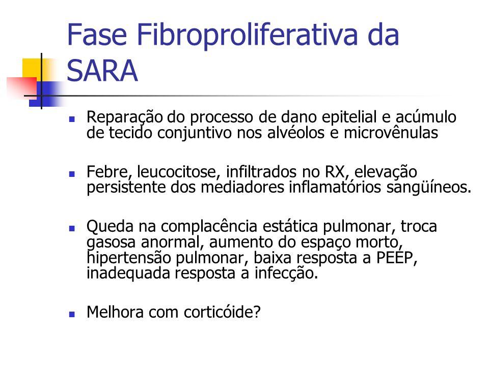 Fase Fibroproliferativa da SARA Reparação do processo de dano epitelial e acúmulo de tecido conjuntivo nos alvéolos e microvênulas Febre, leucocitose,