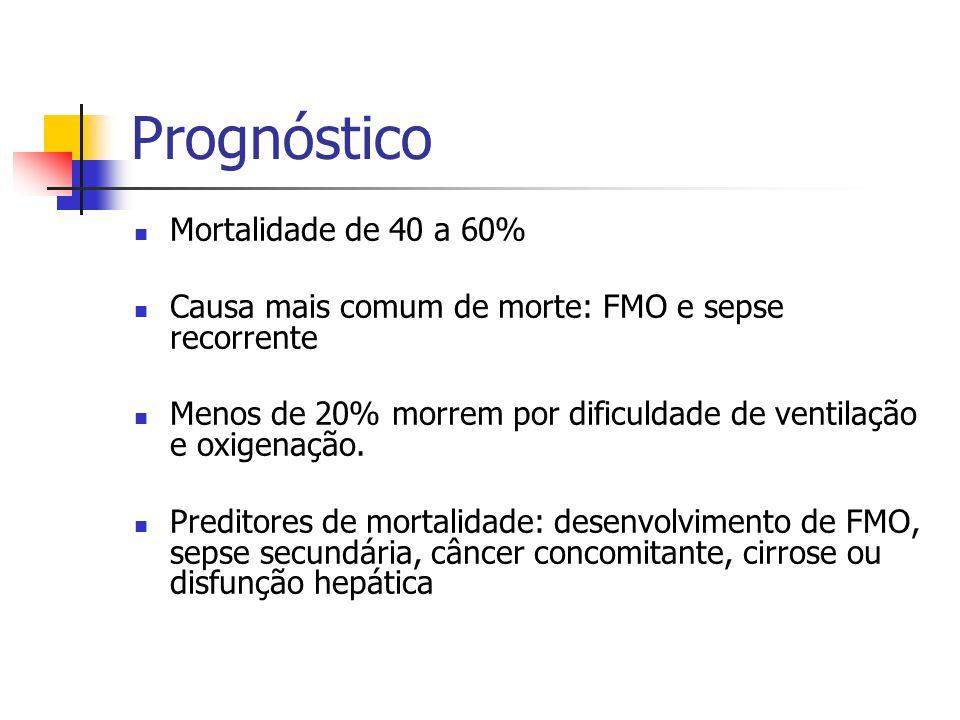 Prognóstico Mortalidade de 40 a 60% Causa mais comum de morte: FMO e sepse recorrente Menos de 20% morrem por dificuldade de ventilação e oxigenação.