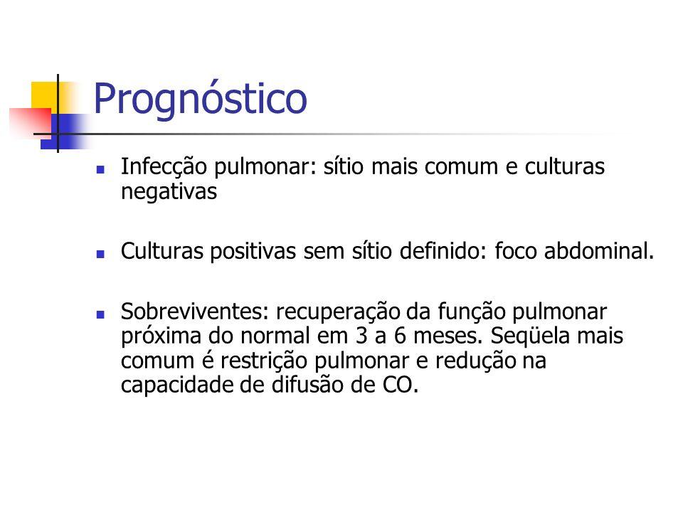 Prognóstico Infecção pulmonar: sítio mais comum e culturas negativas Culturas positivas sem sítio definido: foco abdominal. Sobreviventes: recuperação