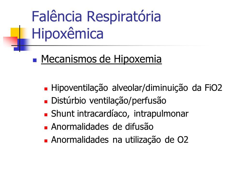 Falência Respiratória Hipercápnica Causas: SNC – AVC, drogas, infecção SNP – ELA, Guillain-Barré, poliomielite, miastenia gravis, trauma, botulismo Tórax – trauma, cifoescoliose, pneumotórax, obesidade, doença pleural VAS – paresia de cordas vocais, obstrução Pulmões – ICC, embolia, infecção, DPOC, fibrose, SARA, ressecção pulmonar