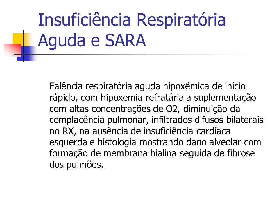 Insuficiência Respiratória Aguda e SARA Falência respiratória aguda hipoxêmica de início rápido, com hipoxemia refratária a suplementação com altas co