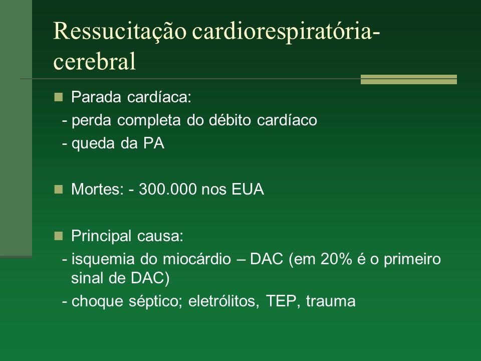 Ressucitação cardiorespiratória- cerebral Sobrevida limitada: - no hospital: 30 a 46% - outros locais: 2 a 26% Mortalidade em 24 a 48h (mesmo com cuidados intensivos) - injúria de reperfusão - deterioração pós-parada