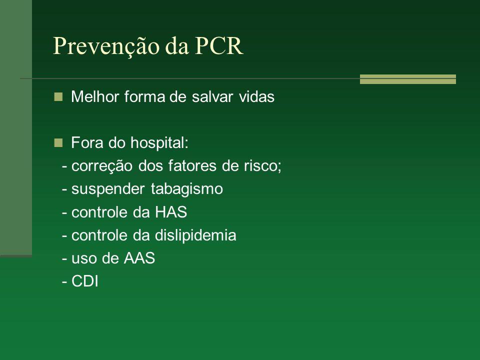 Prevenção da PCR Melhor forma de salvar vidas Fora do hospital: - correção dos fatores de risco; - suspender tabagismo - controle da HAS - controle da