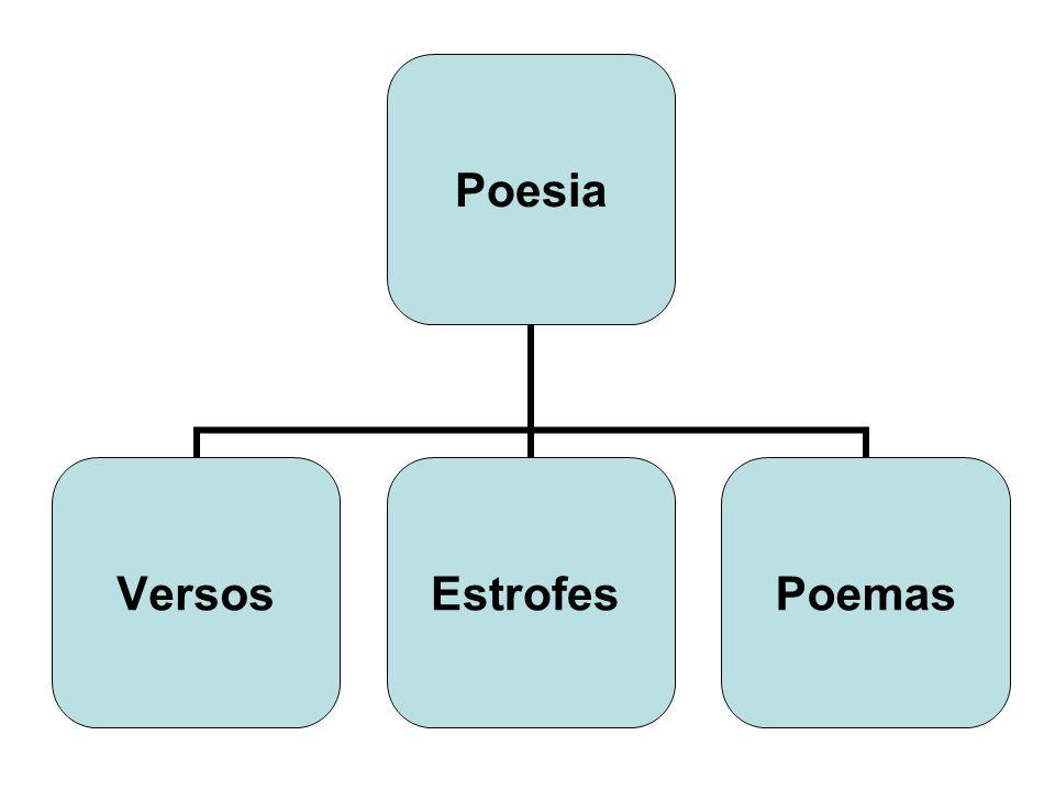 Poesia VersosEstrofesPoemas