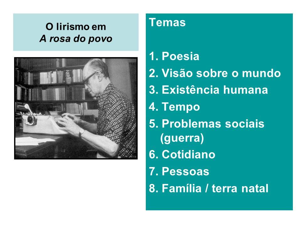 O lirismo em A rosa do povo Temas 1. Poesia 2. Visão sobre o mundo 3. Existência humana 4. Tempo 5. Problemas sociais (guerra) 6. Cotidiano 7. Pessoas