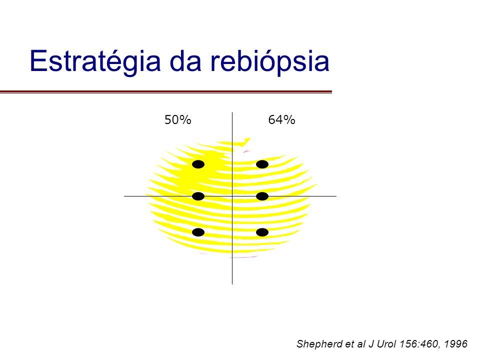 64%50% Shepherd et al J Urol 156:460, 1996 Estratégia da rebiópsia