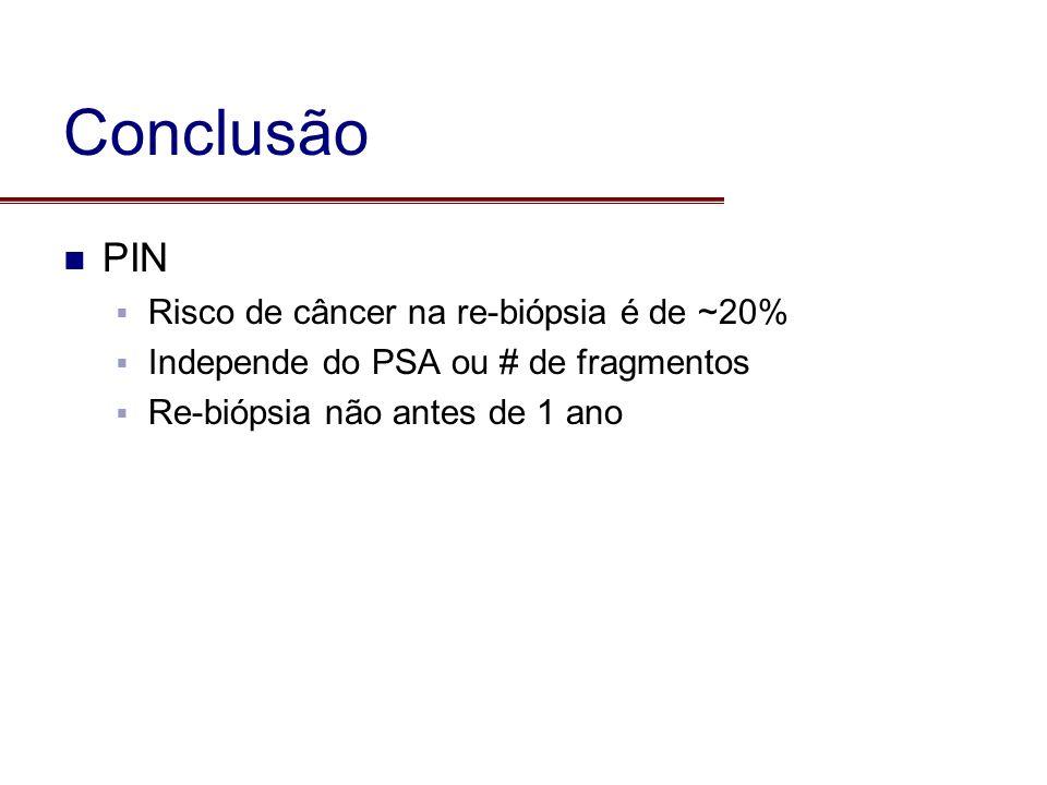 Conclusão PIN Risco de câncer na re-biópsia é de ~20% Independe do PSA ou # de fragmentos Re-biópsia não antes de 1 ano