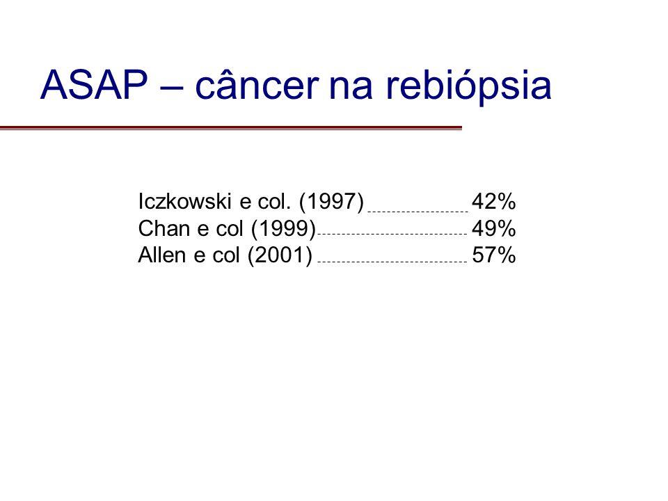 Iczkowski e col. (1997)42% Chan e col (1999)49% Allen e col (2001)57% ASAP – câncer na rebiópsia