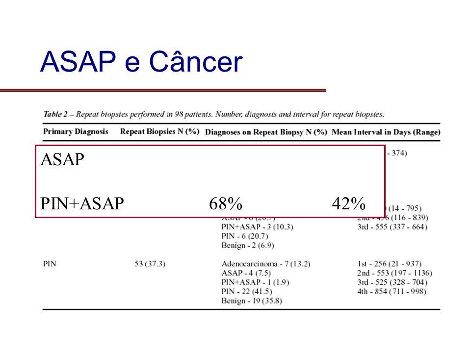 ASAP e Câncer ASAP PIN+ASAP 68% 42%