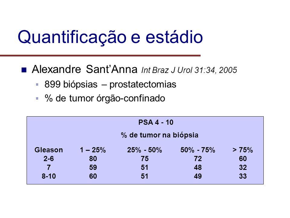 Alexandre SantAnna Int Braz J Urol 31:34, 2005 899 biópsias – prostatectomias % de tumor órgão-confinado PSA 4 - 10 Gleason 2-6 7 8-10 1 – 25% 80 59 6
