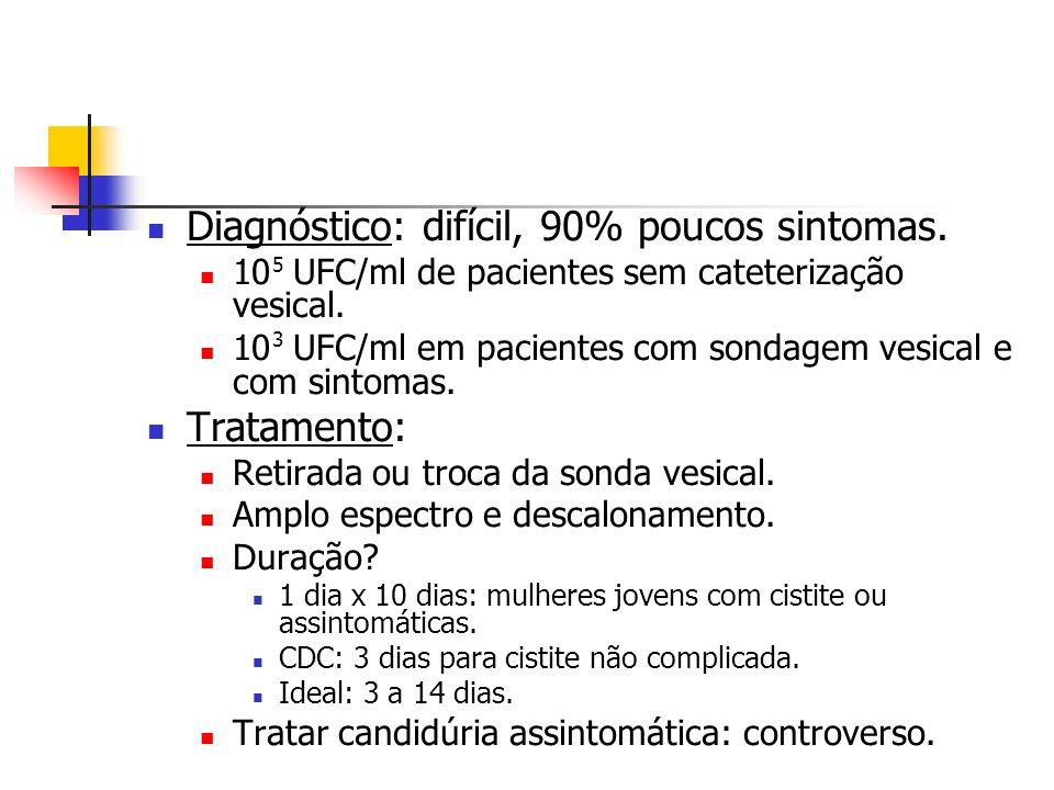 Diagnóstico: difícil, 90% poucos sintomas. 10 UFC/ml de pacientes sem cateterização vesical. 10 UFC/ml em pacientes com sondagem vesical e com sintoma