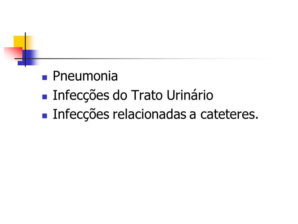 Pneumonia Surgimento após 48 horas de admissão.É a infecção nosocomial mais comum em UTI.