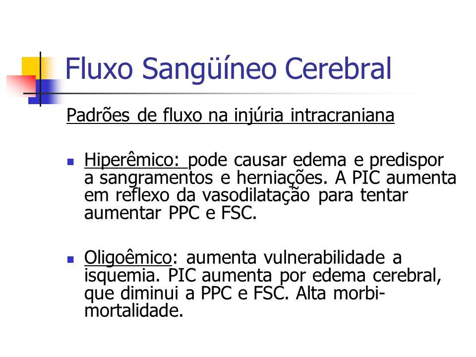 Fluxo Sangüíneo Cerebral Padrões de fluxo na injúria intracraniana Hiperêmico: pode causar edema e predispor a sangramentos e herniações. A PIC aument