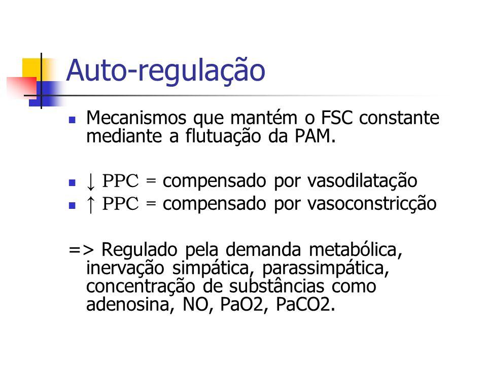 Auto-regulação Mecanismos que mantém o FSC constante mediante a flutuação da PAM. PPC = compensado por vasodilatação PPC = compensado por vasoconstric