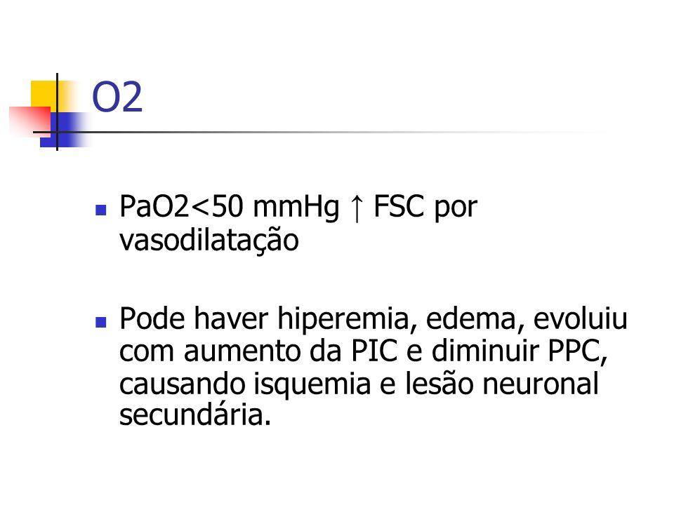 O2 PaO2<50 mmHg FSC por vasodilatação Pode haver hiperemia, edema, evoluiu com aumento da PIC e diminuir PPC, causando isquemia e lesão neuronal secun
