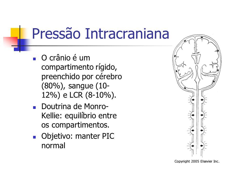 Pressão Intracraniana O crânio é um compartimento rígido, preenchido por cérebro (80%), sangue (10- 12%) e LCR (8-10%). Doutrina de Monro- Kellie: equ