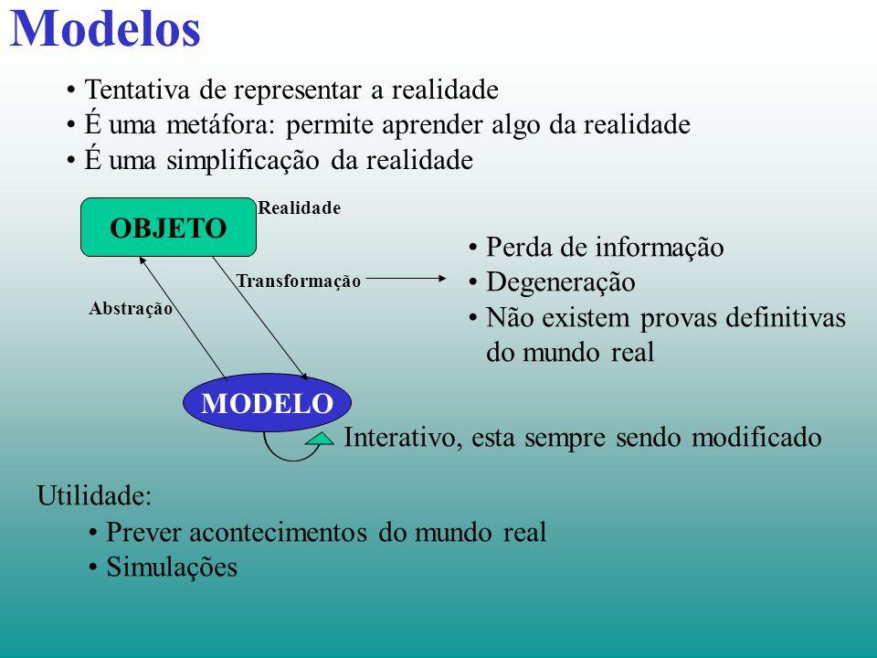 Modelos Problemas na transformação: Degeneração – não conhecimento de todas as informações As condições iniciais não são bem estabelecidas Quais medidas devem ser usadas para criar o modelo.