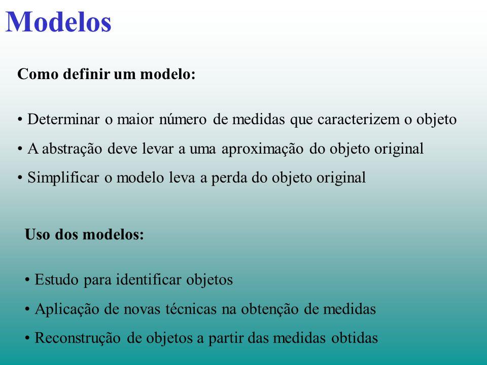 Conclusões Modelos dependem do conhecimento das medidas Um número maior medidas caracteriza melhor o objeto Seleção de atributos ajudam a definir as melhores medidas A reconstrução do objeto está diretamente ligada as medidas Sem medidas não temos modelos