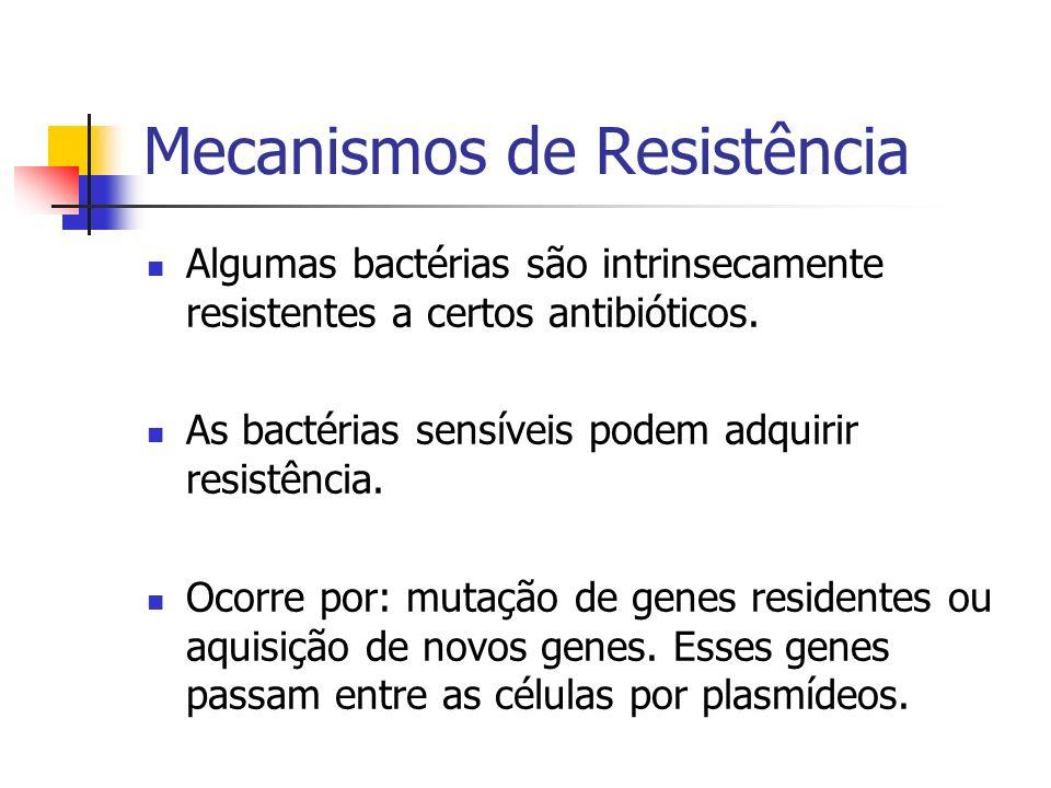 Mecanismos de Resistência Algumas bactérias são intrinsecamente resistentes a certos antibióticos. As bactérias sensíveis podem adquirir resistência.