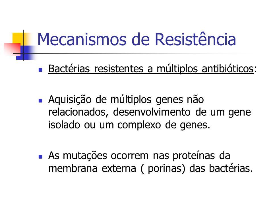 Mecanismos de Resistência Bactérias resistentes a múltiplos antibióticos: Aquisição de múltiplos genes não relacionados, desenvolvimento de um gene is