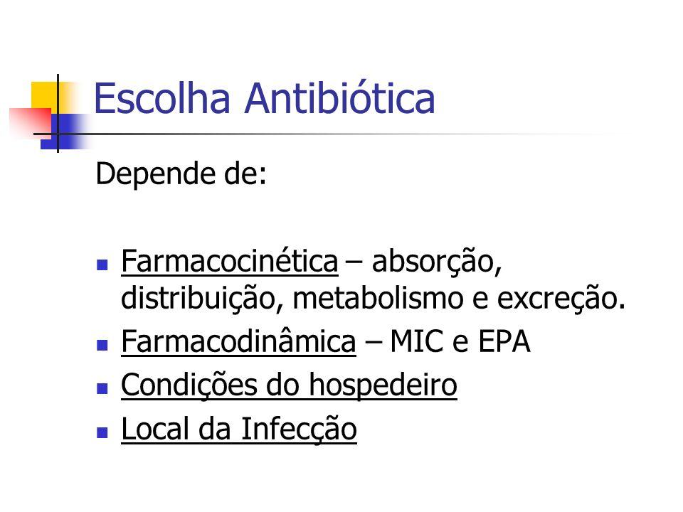 Escolha Antibiótica Depende de: Farmacocinética – absorção, distribuição, metabolismo e excreção. Farmacodinâmica – MIC e EPA Condições do hospedeiro