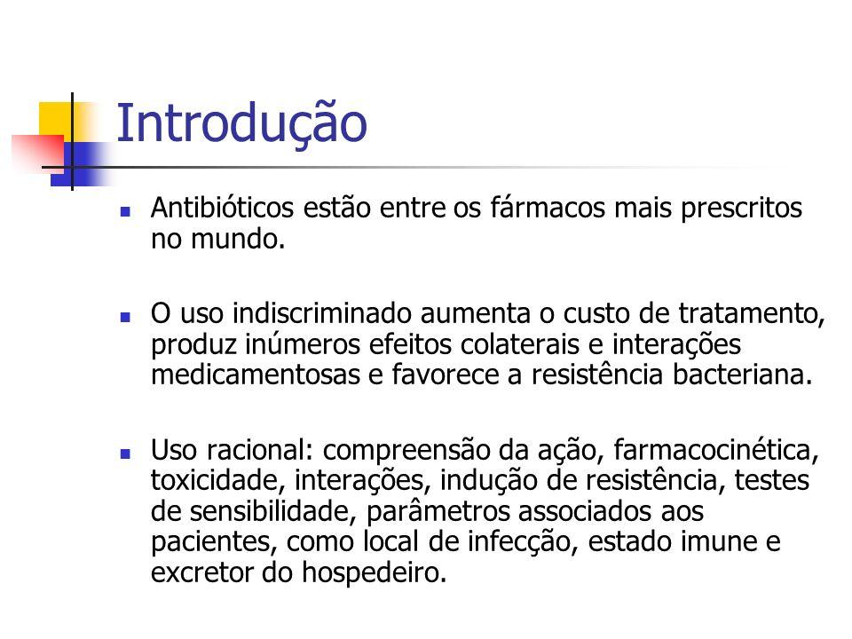 Introdução Antibióticos estão entre os fármacos mais prescritos no mundo. O uso indiscriminado aumenta o custo de tratamento, produz inúmeros efeitos