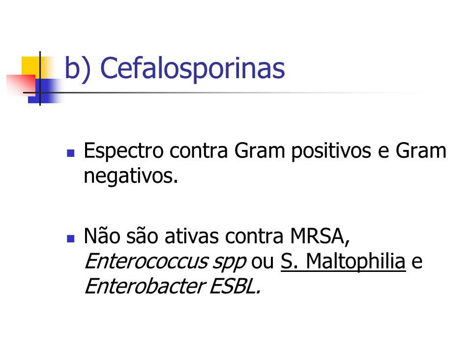 b) Cefalosporinas Espectro contra Gram positivos e Gram negativos. Não são ativas contra MRSA, Enterococcus spp ou S. Maltophilia e Enterobacter ESBL.