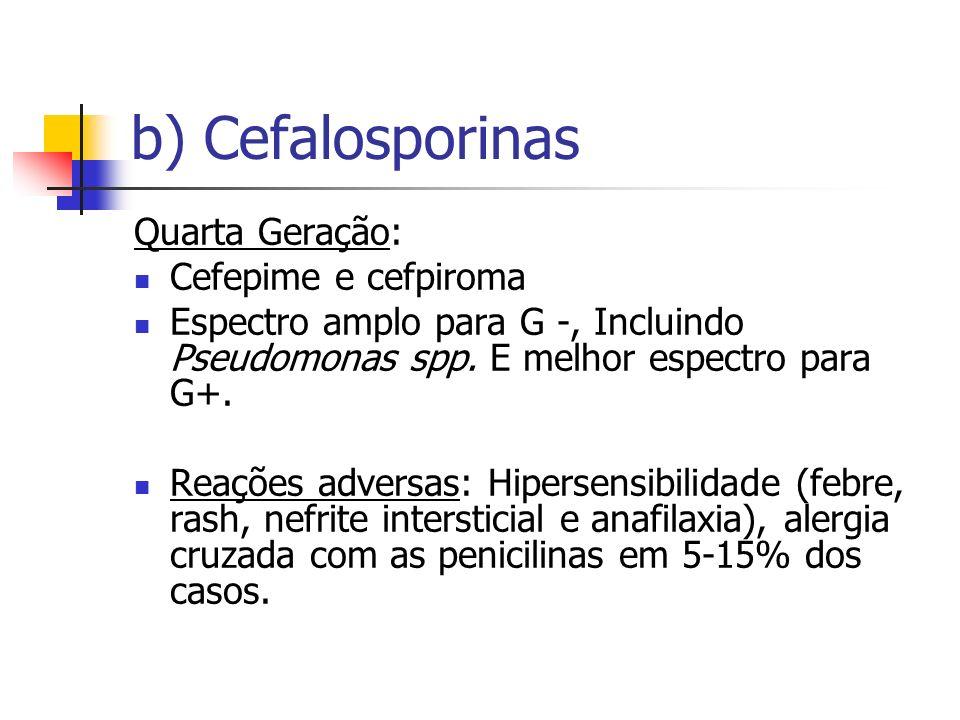 b) Cefalosporinas Quarta Geração: Cefepime e cefpiroma Espectro amplo para G -, Incluindo Pseudomonas spp. E melhor espectro para G+. Reações adversas