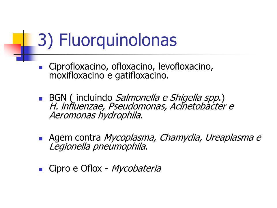 3) Fluorquinolonas Ciprofloxacino, ofloxacino, levofloxacino, moxifloxacino e gatifloxacino. BGN ( incluindo Salmonella e Shigella spp.) H. influenzae