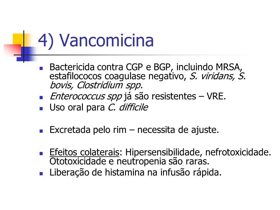 4) Vancomicina Bactericida contra CGP e BGP, incluindo MRSA, estafilococos coagulase negativo, S. viridans, S. bovis, Clostridium spp. Enterococcus sp