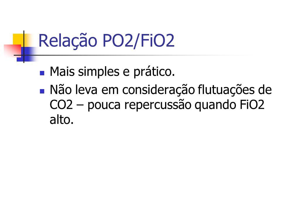 Relação PO2/FiO2 Mais simples e prático. Não leva em consideração flutuações de CO2 – pouca repercussão quando FiO2 alto.