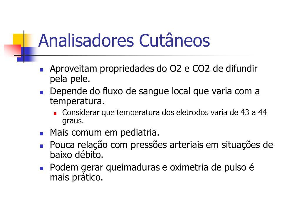 Analisadores Cutâneos Aproveitam propriedades do O2 e CO2 de difundir pela pele. Depende do fluxo de sangue local que varia com a temperatura. Conside