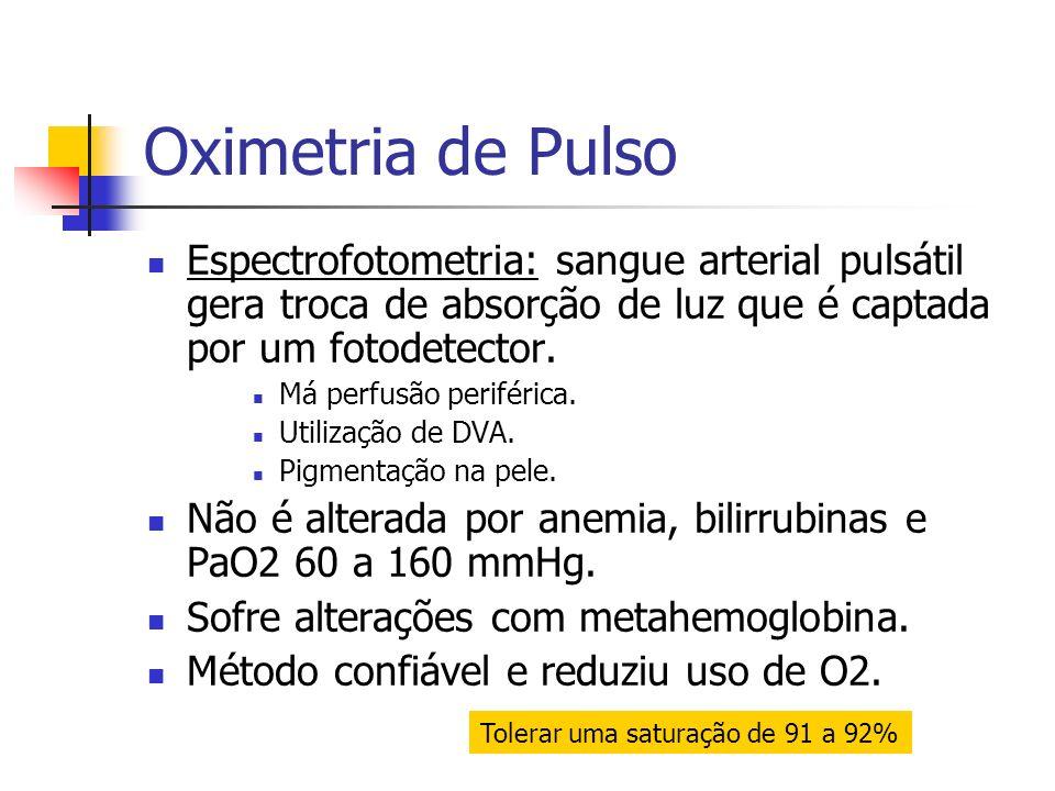 Oximetria de Pulso Espectrofotometria: sangue arterial pulsátil gera troca de absorção de luz que é captada por um fotodetector. Má perfusão periféric