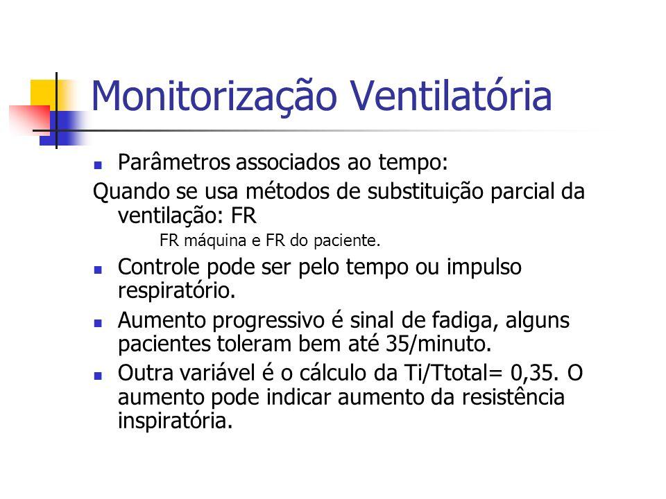 Monitorização Ventilatória Parâmetros associados ao tempo: Quando se usa métodos de substituição parcial da ventilação: FR FR máquina e FR do paciente