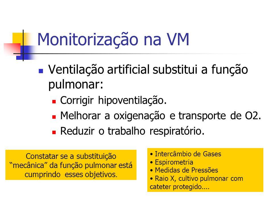 Monitorização na VM Ventilação artificial substitui a função pulmonar: Corrigir hipoventilação. Melhorar a oxigenação e transporte de O2. Reduzir o tr