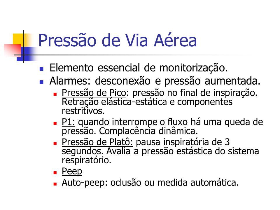 Pressão de Via Aérea Elemento essencial de monitorização. Alarmes: desconexão e pressão aumentada. Pressão de Pico: pressão no final de inspiração. Re