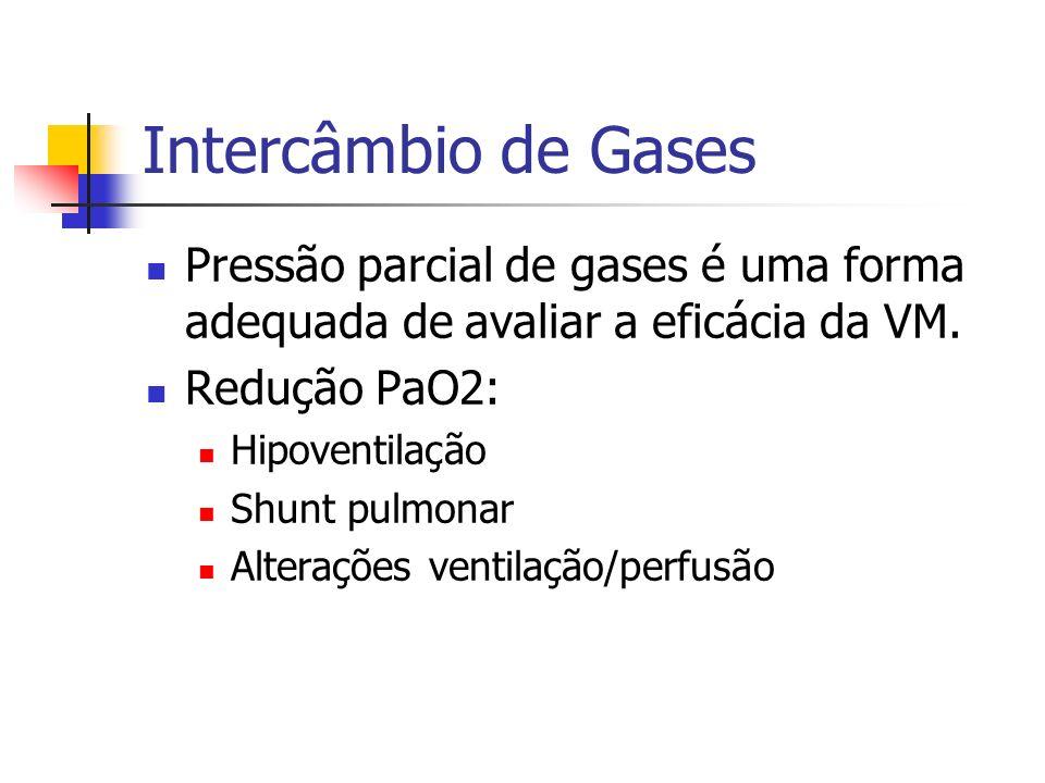Intercâmbio de Gases Pressão parcial de gases é uma forma adequada de avaliar a eficácia da VM. Redução PaO2: Hipoventilação Shunt pulmonar Alterações