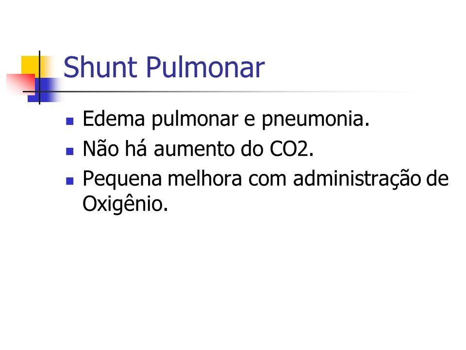 Shunt Pulmonar Edema pulmonar e pneumonia. Não há aumento do CO2. Pequena melhora com administração de Oxigênio.