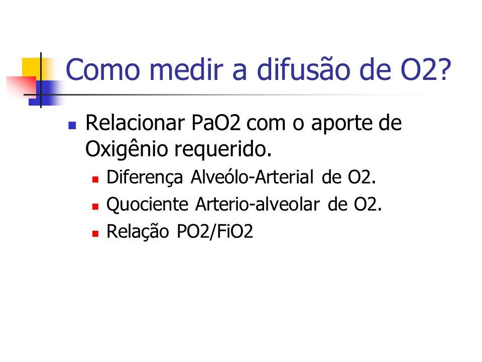 Como medir a difusão de O2? Relacionar PaO2 com o aporte de Oxigênio requerido. Diferença Alveólo-Arterial de O2. Quociente Arterio-alveolar de O2. Re