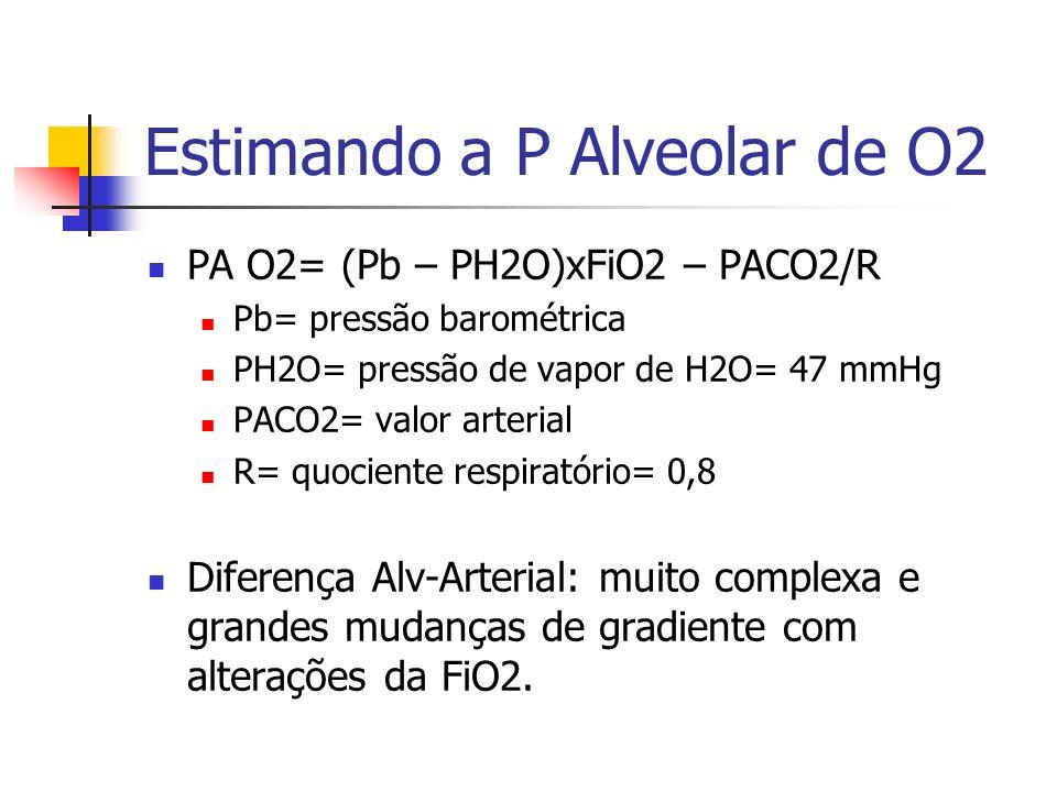 Estimando a P Alveolar de O2 PA O2= (Pb – PH2O)xFiO2 – PACO2/R Pb= pressão barométrica PH2O= pressão de vapor de H2O= 47 mmHg PACO2= valor arterial R=