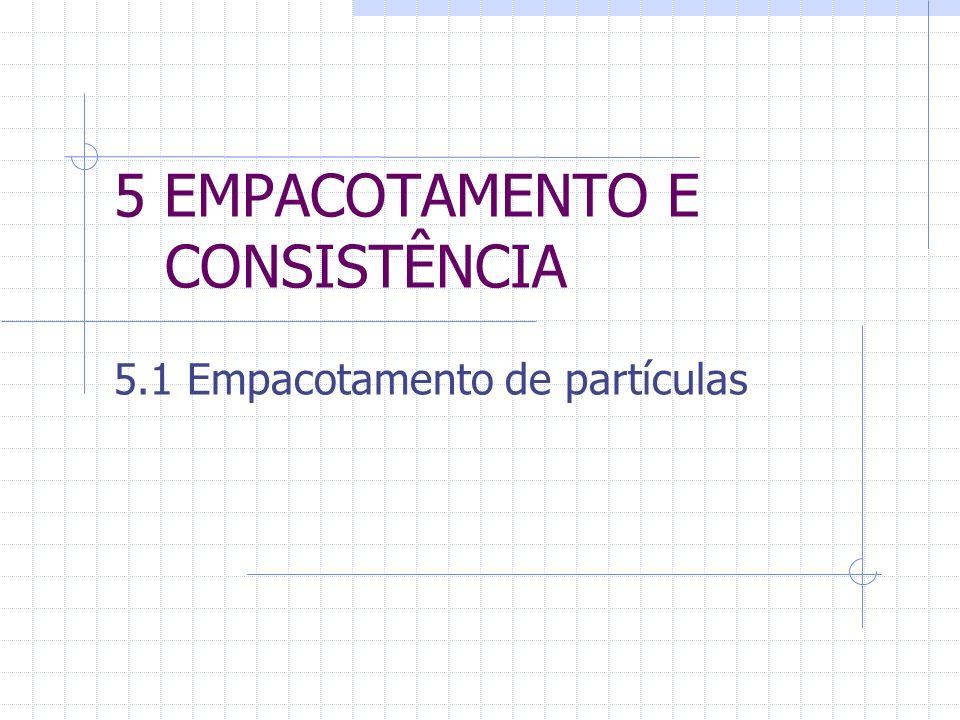 5 EMPACOTAMENTO E CONSISTÊNCIA 5.1 Empacotamento de partículas