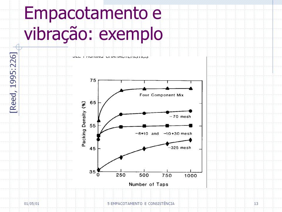 01/05/015 EMPACOTAMENTO E CONSISTÊNCIA13 Empacotamento e vibração: exemplo [Reed, 1995:226]