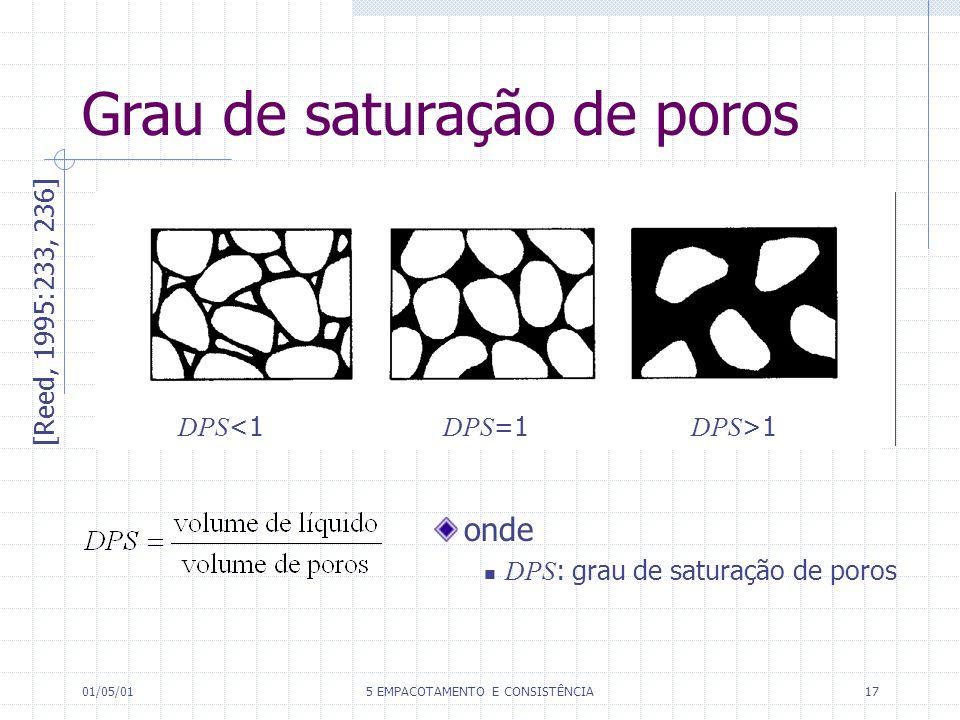 01/05/015 EMPACOTAMENTO E CONSISTÊNCIA17 onde DPS : grau de saturação de poros Grau de saturação de poros [Reed, 1995:233, 236] DPS <1 DPS >1 DPS =1