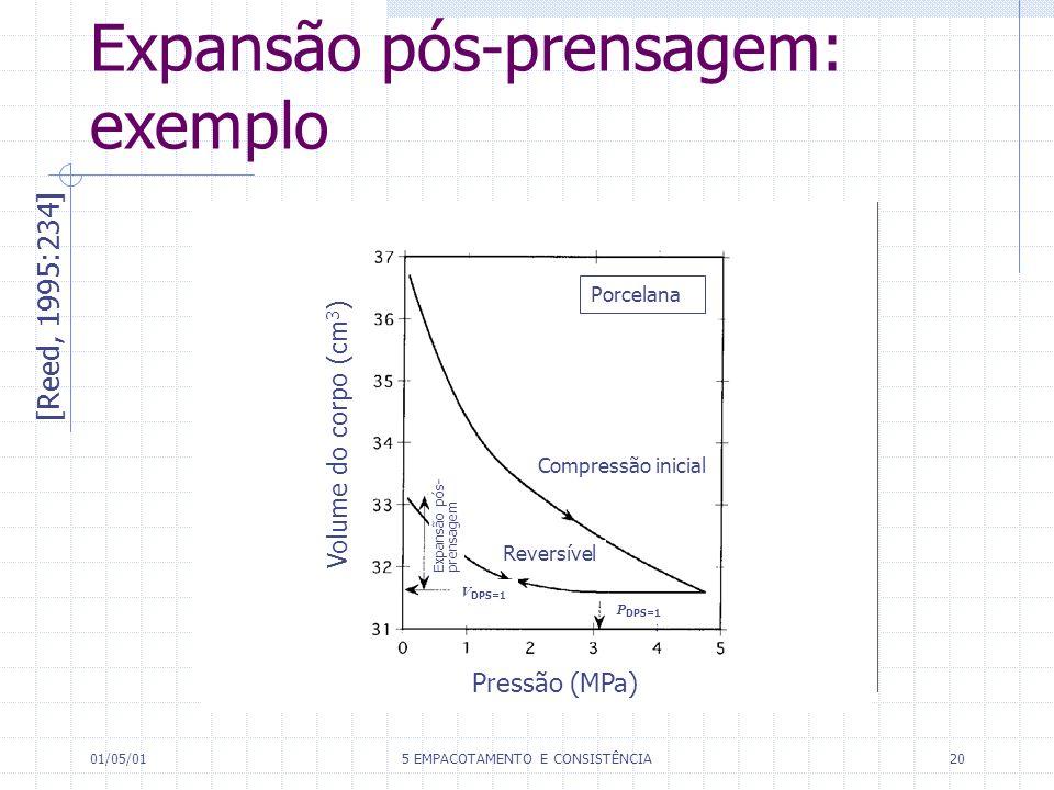 01/05/015 EMPACOTAMENTO E CONSISTÊNCIA20 [Reed, 1995:234] Expansão pós-prensagem: exemplo Pressão (MPa) Compressão inicial Reversível Expansão pós- prensagem Volume do corpo (cm 3 ) V DPS=1 P DPS=1 Porcelana