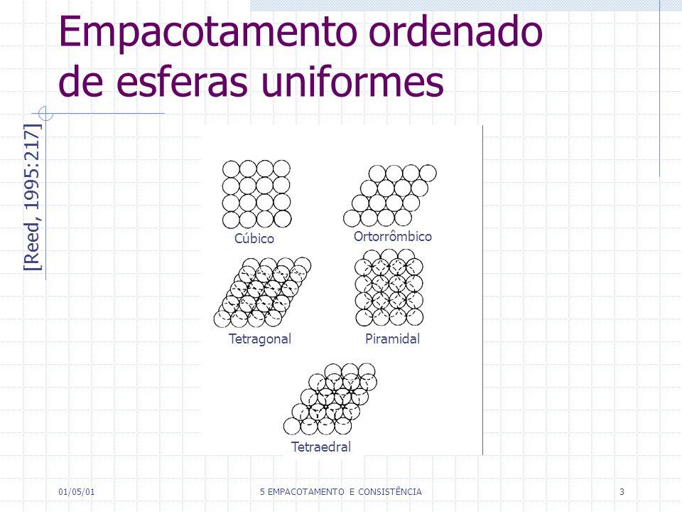 01/05/015 EMPACOTAMENTO E CONSISTÊNCIA3 Empacotamento ordenado de esferas uniformes [Reed, 1995:217] Cúbico Ortorrômbico TetragonalPiramidal Tetraedral