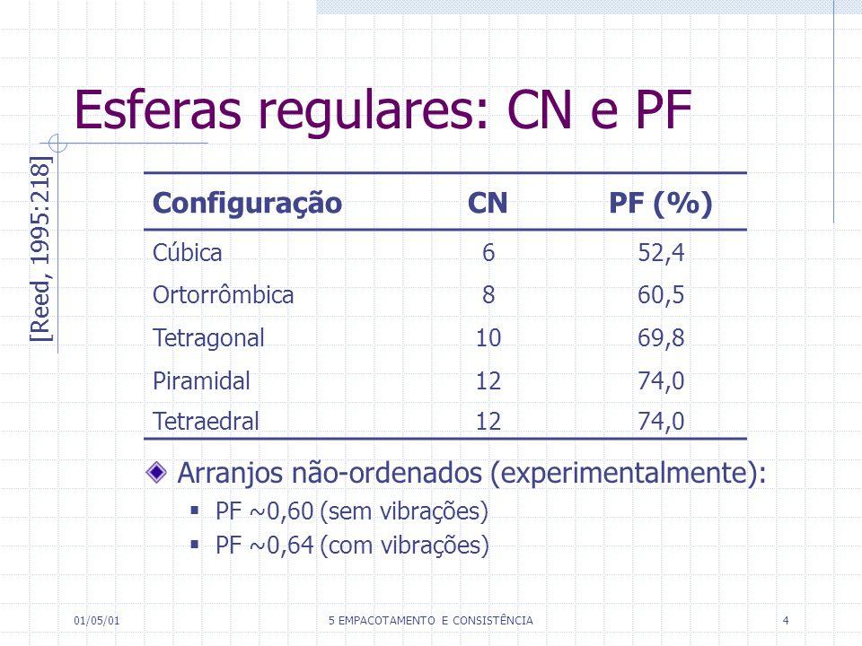 01/05/015 EMPACOTAMENTO E CONSISTÊNCIA4 Esferas regulares: CN e PF ConfiguraçãoCNPF (%) Cúbica652,4 Ortorrômbica860,5 Tetragonal1069,8 Piramidal1274,0 Tetraedral1274,0 Arranjos não-ordenados (experimentalmente): PF ~0,60 (sem vibrações) PF ~0,64 (com vibrações) [Reed, 1995:218]