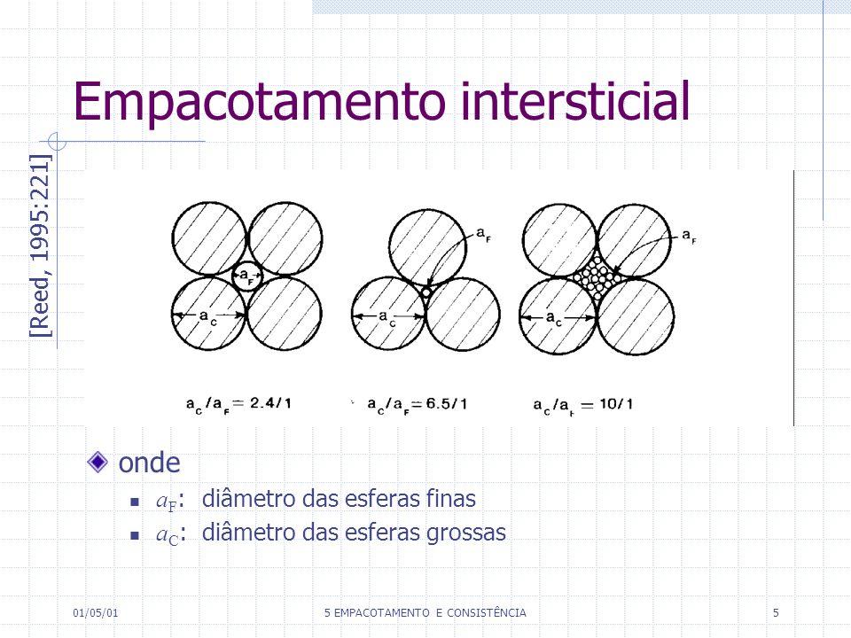 01/05/015 EMPACOTAMENTO E CONSISTÊNCIA5 Empacotamento intersticial [Reed, 1995:221] onde a F : diâmetro das esferas finas a C : diâmetro das esferas grossas