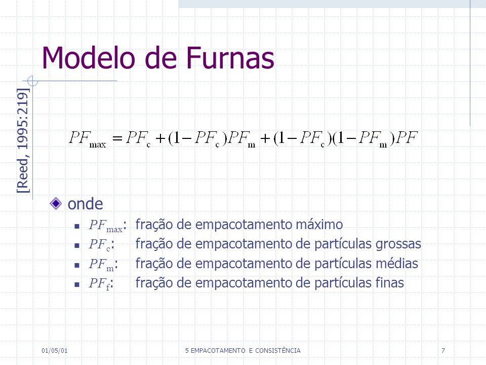 01/05/015 EMPACOTAMENTO E CONSISTÊNCIA7 onde PF max :fração de empacotamento máximo PF c :fração de empacotamento de partículas grossas PF m :fração de empacotamento de partículas médias PF f :fração de empacotamento de partículas finas Modelo de Furnas [Reed, 1995:219]