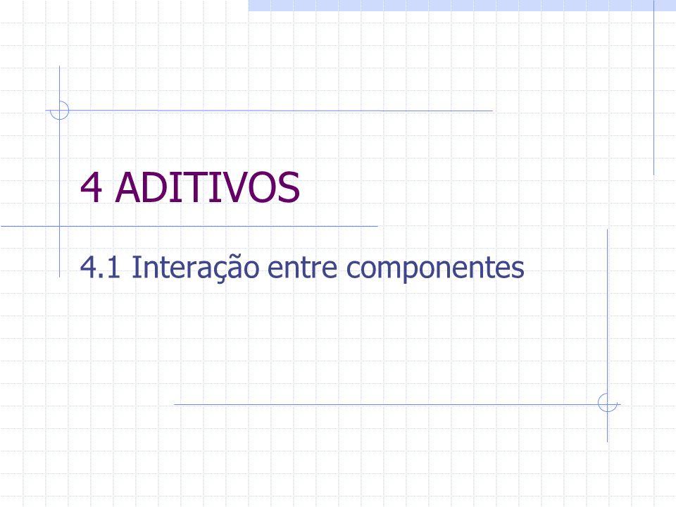4 ADITIVOS 4.1 Interação entre componentes