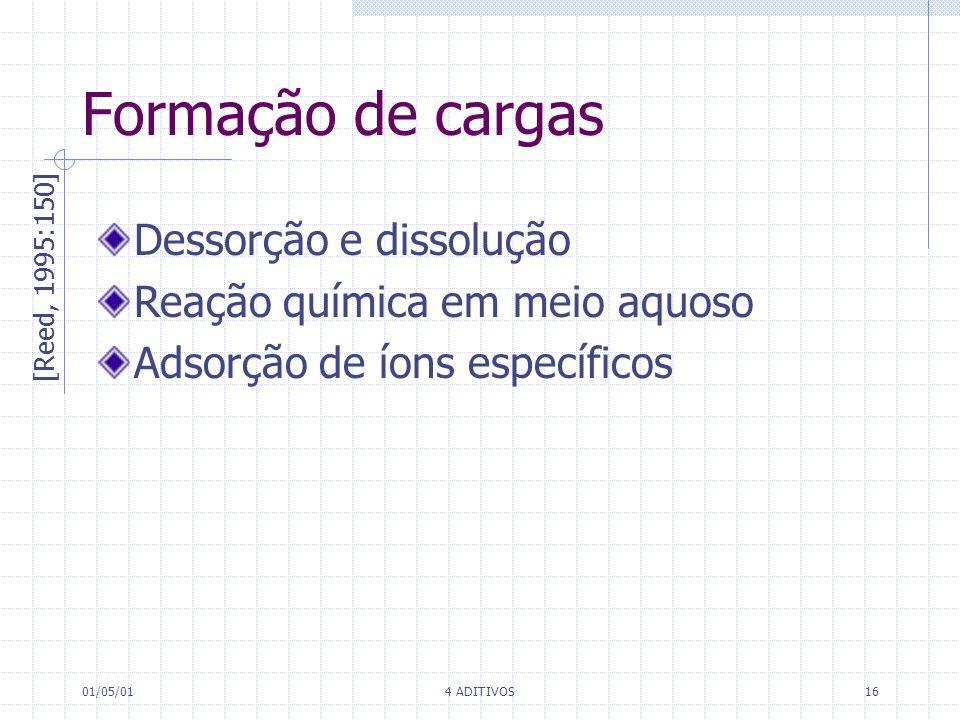 01/05/014 ADITIVOS16 Formação de cargas [Reed, 1995:150] Dessorção e dissolução Reação química em meio aquoso Adsorção de íons específicos